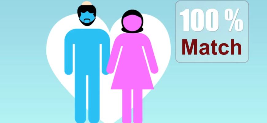 How does dating work in islam